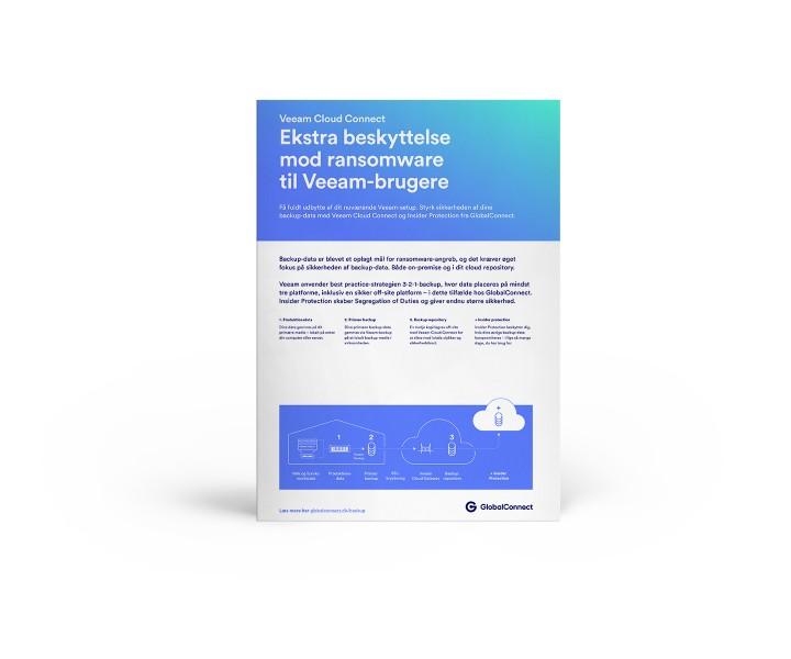 Beskyt din virksomhed mod ransomware med Veeam Cloud Connect